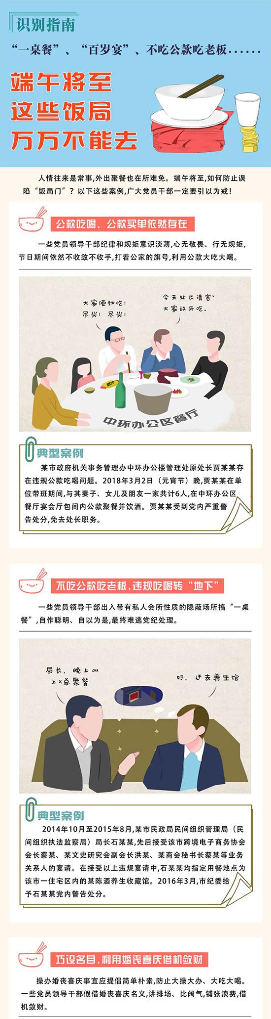端午将至中纪委图 江苏吴中医药集团有限公司解漫画详解五种饭局万万不能去